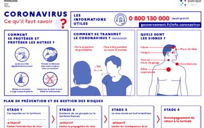 Covid-19 : Familles, enfants et professionnels concernés par le handicap
